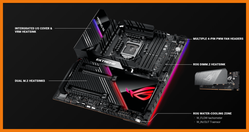 ASUS-ROG-Maximus-XII-Extreme-Z490-Cooling