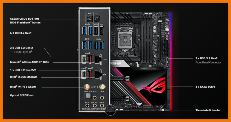 ASUS ROG Maximus XII Extreme Z490 Full Connectivity