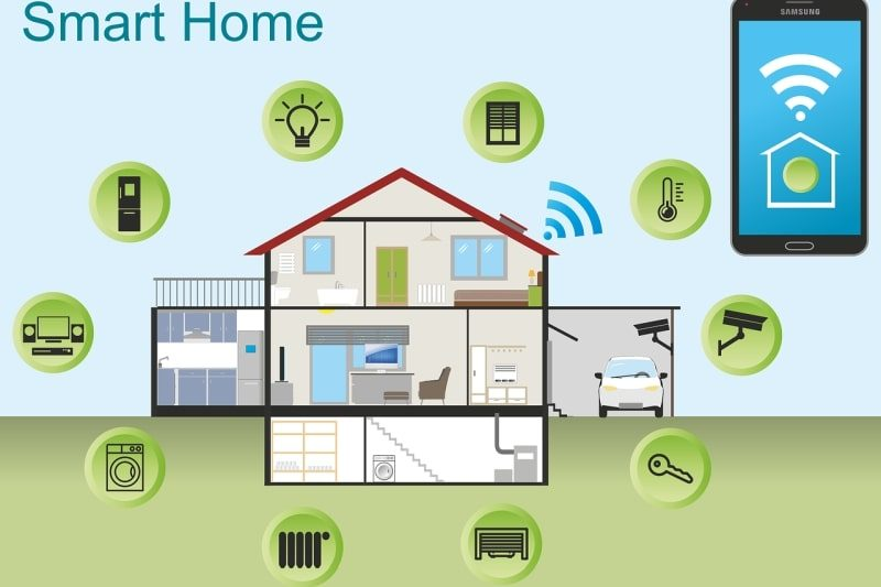 4 Best Home Automation Apps for Smart Home